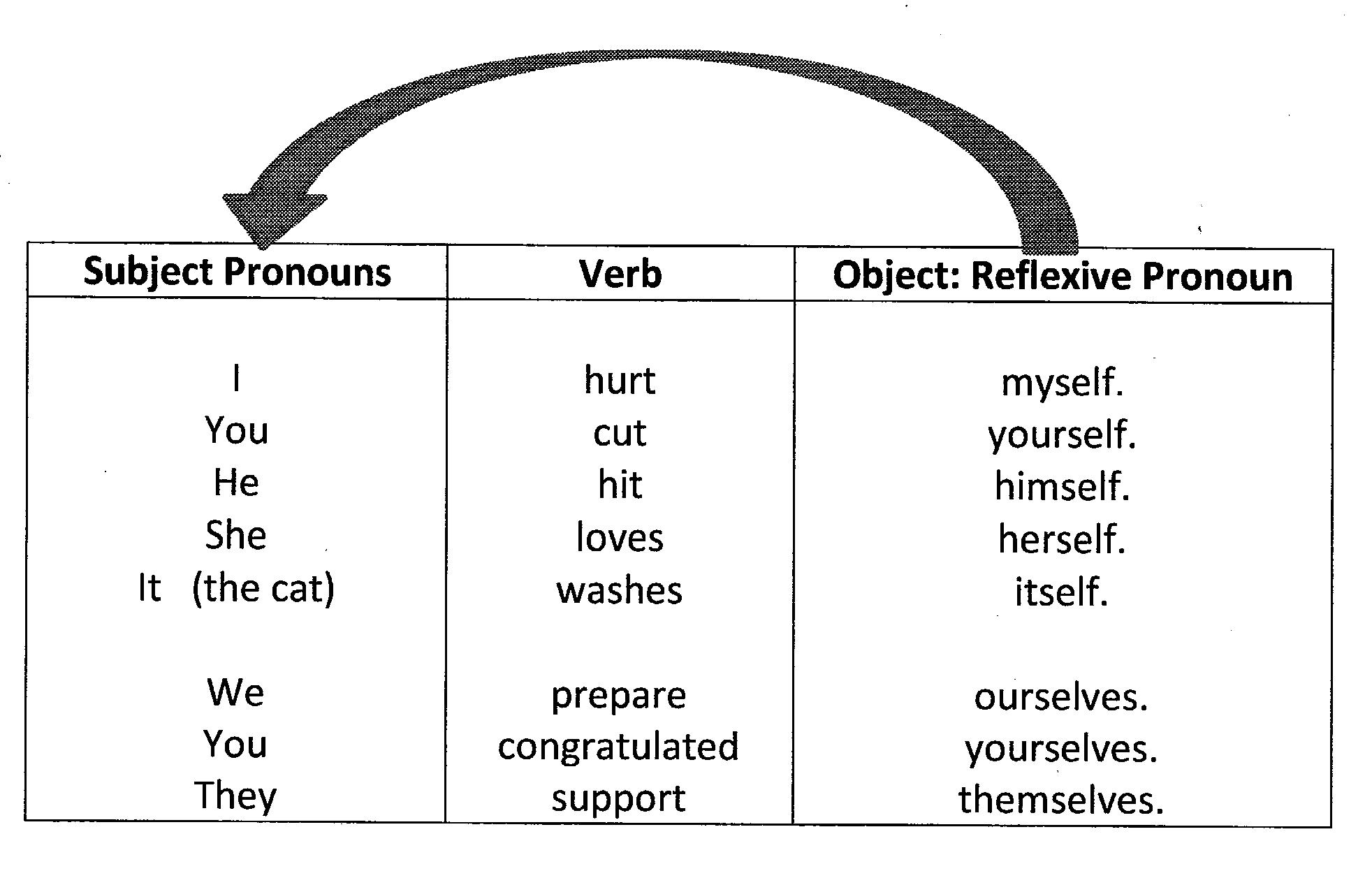 23 rules in subject verb agreement