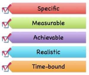 smart -goals 2
