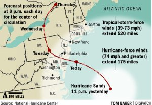 Hurricane Sandy makes an abrupt left turn and heads directly to New Jersey coast.