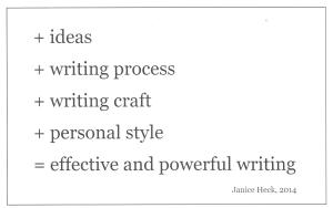 Writing graphic by Janice Heck